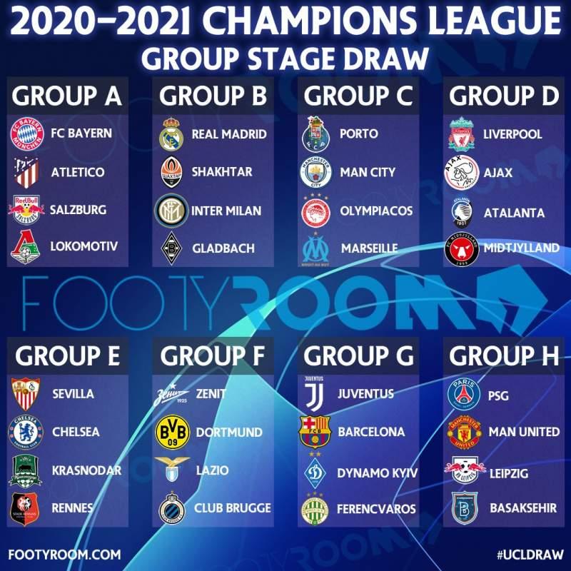 Detak Banten Hasil Drawing Liga Champions 2020 21 Lionel Messi Kembali Bersua Cristiano Ronaldo